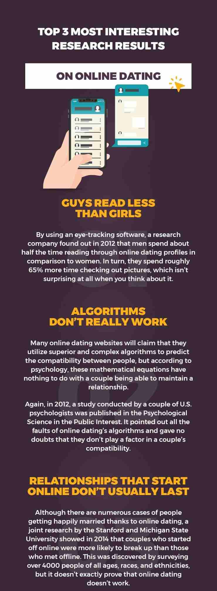 dating infographic 1